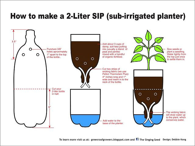 Plant Watering System Made From Totes 84