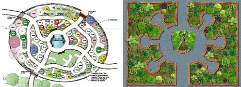 Veggie Garden Designs, Circles, S Curves, Squares, Keyholes